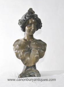 Art Nouveau Bronze Buste Femme Signé S Ranie
